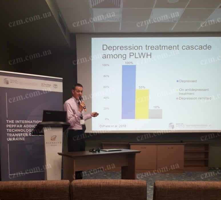 Вплив депресії на розвиток ВІЛ